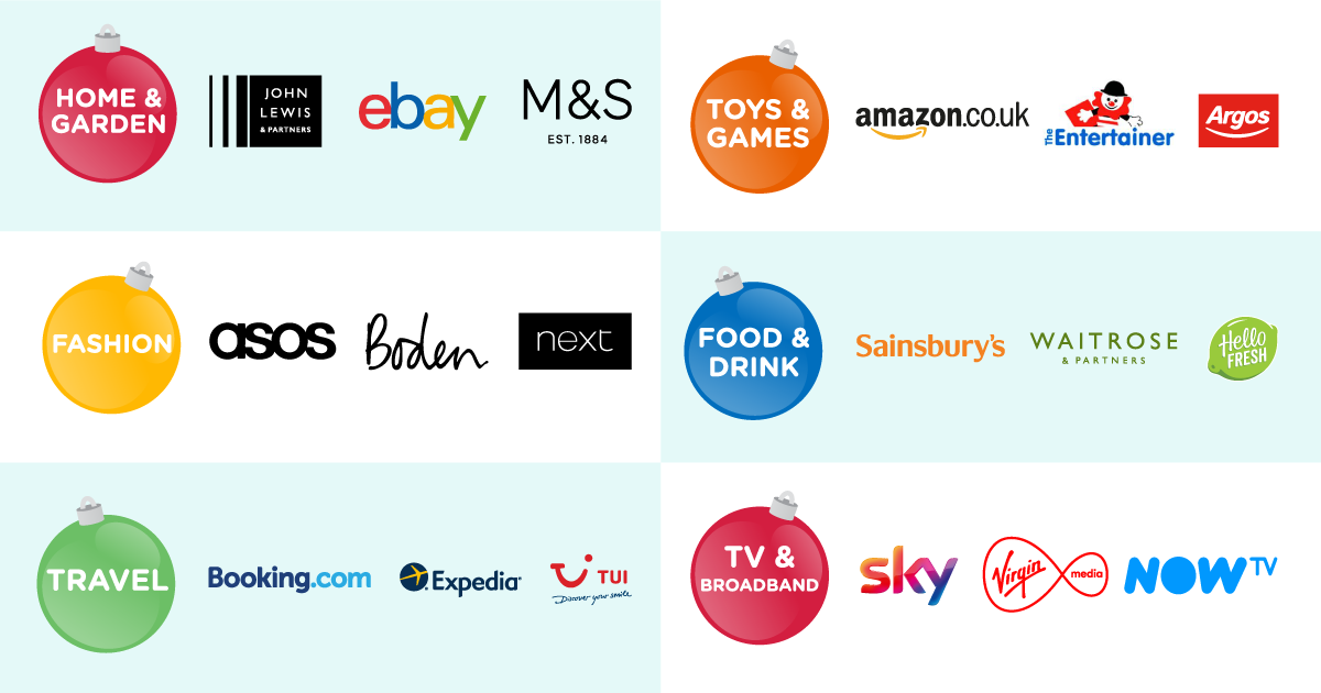 A-Z of Brands | UK retailers | Easyfundraising