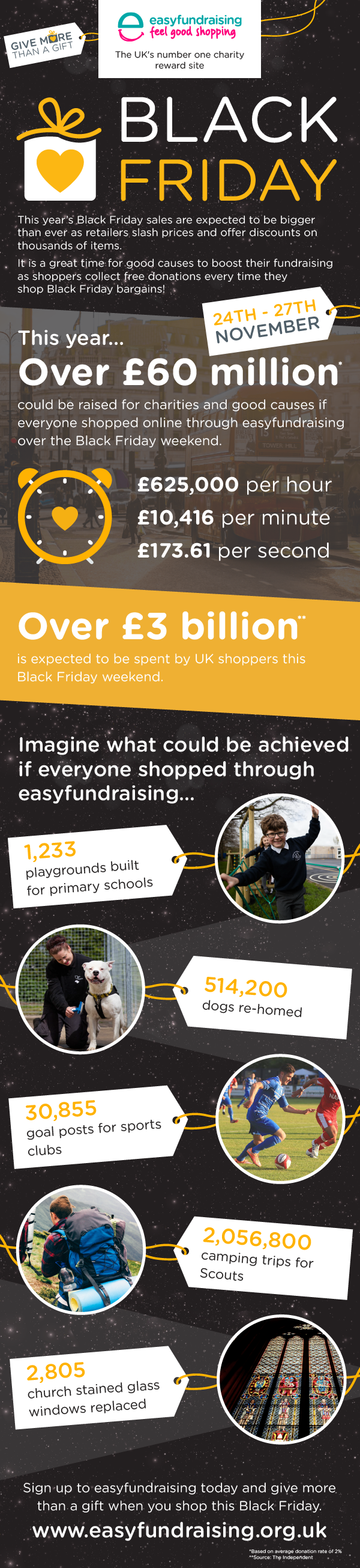 2017_blackfriday_infographic (1)